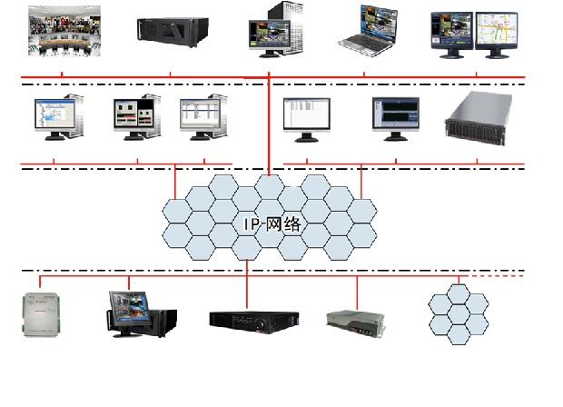 黄金视讯智能管理平台
